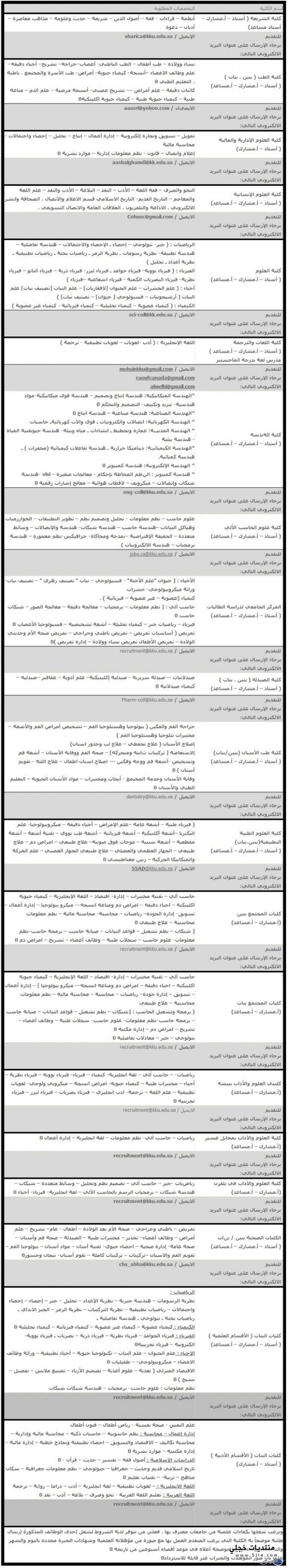 وظائف جامعة الملك خالد 1434