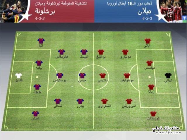 تشكيلة برشلونة وميلان دوري الابطال
