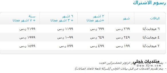 عروض موبايلي 2013 مودم موبايلي