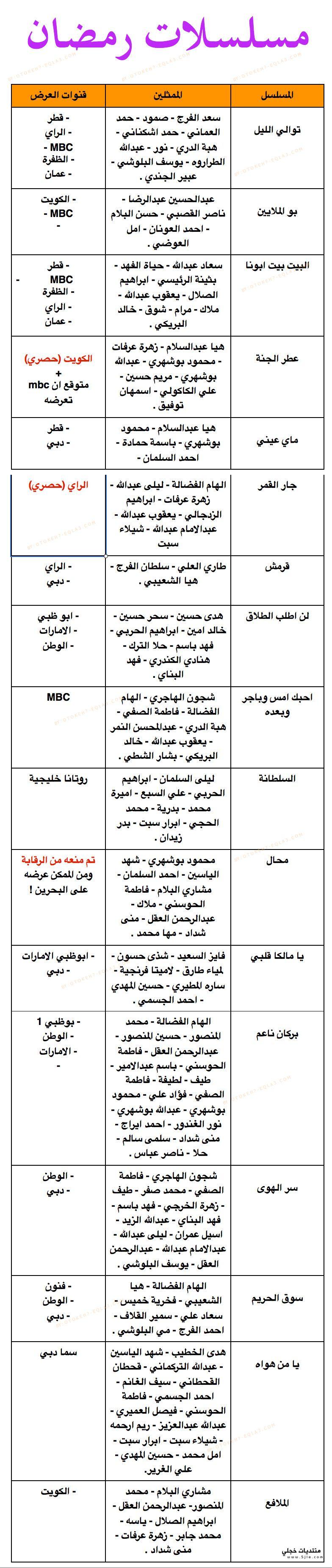 مسلسلات رمضان جميع القنوات 2013