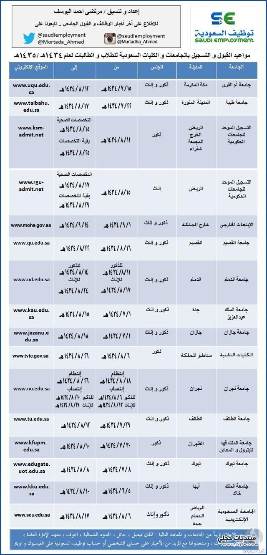 مواعيد التسجيل للطلاب والطالبات بالجامعات