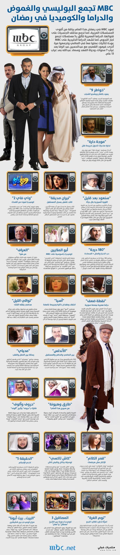 رمضان 2013 برامج ومسلسلات قناة