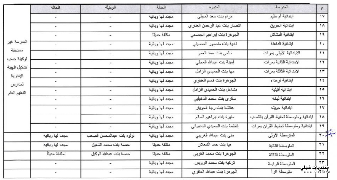حركة مديرات المدارس والمساعدات شقراء
