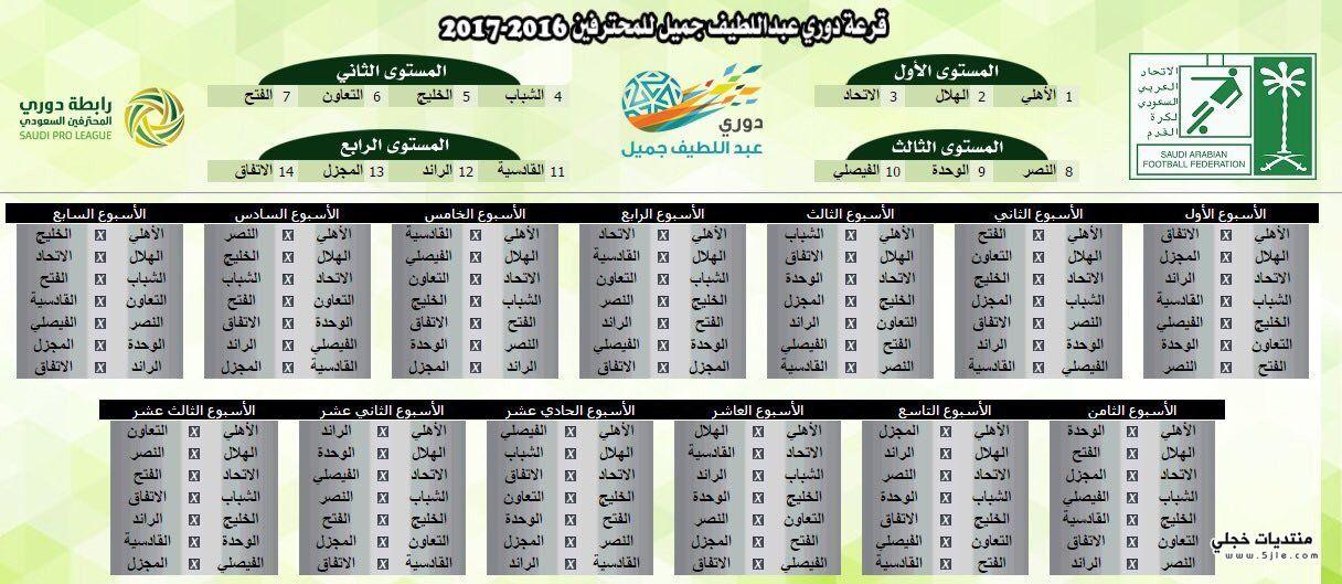 جدول الدوري السعودي 2017