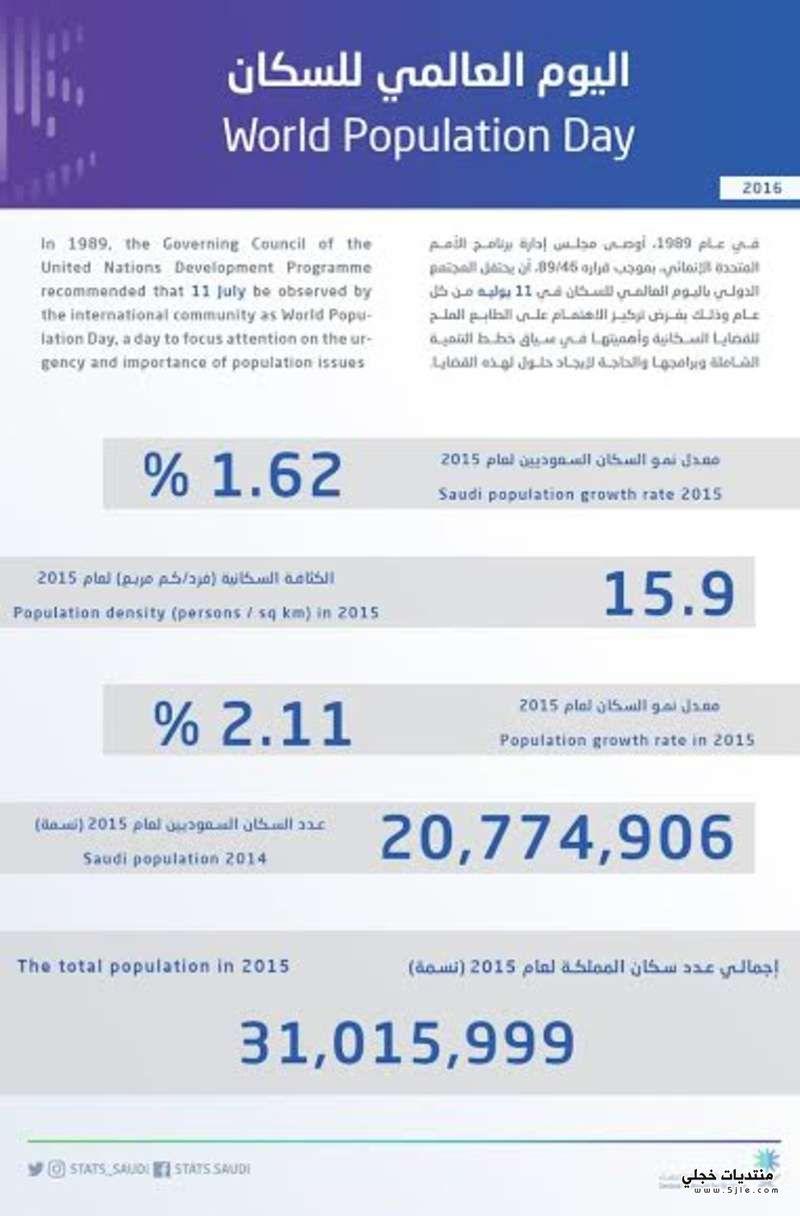 سكان السعودية
