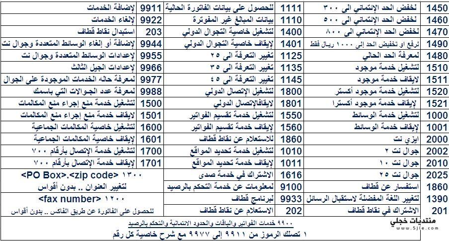 رموز خدمات الاتصالات السعودية قائمة