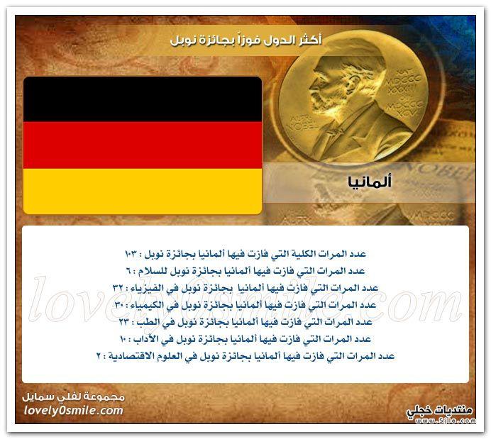 اكثر الدول فوزا بجائزة نوبل