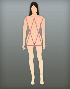 الفستان المناسب لجسمك طريقة اختيار