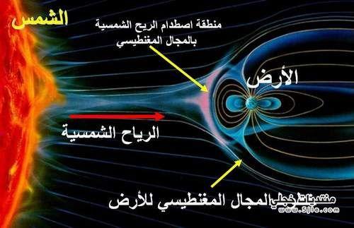 نعمة المجال المغنطيسي للأرض