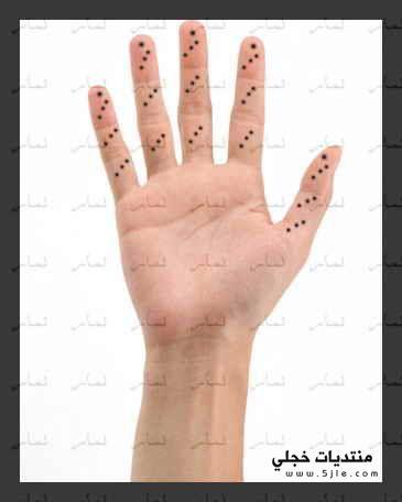 كيفية الاستغفار اليد