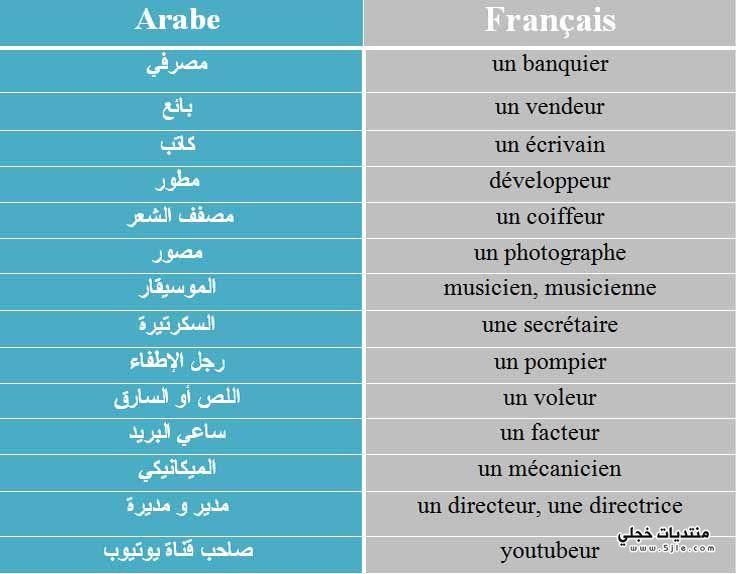 اسماء المهن والوظائف بالفرنسية