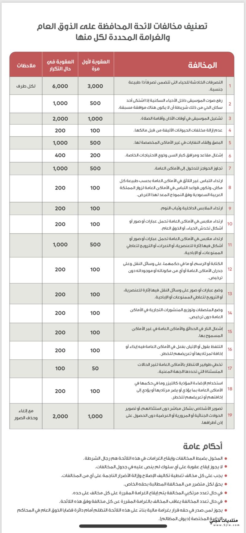 جدول مخالفات الذوق العام