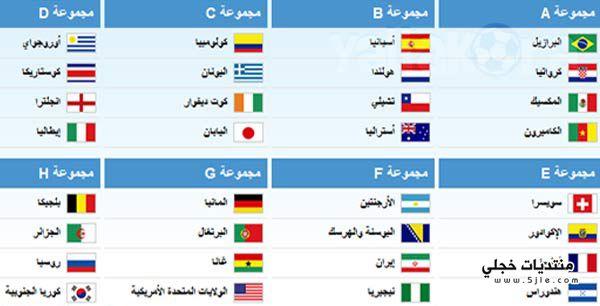 نتائج قرعة العالم 2014 قرعة