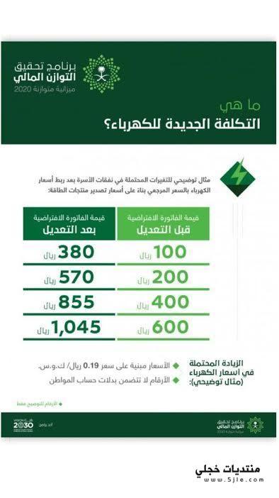 تغيرات اسعار فواتير الكهرباء السعودية