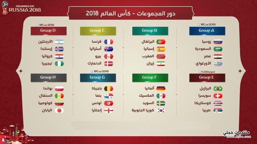 قرعة العالم 2018